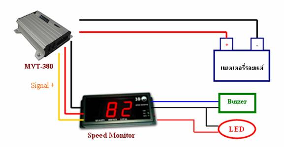 MVt-380 gps tracker and AGT Speed monitor